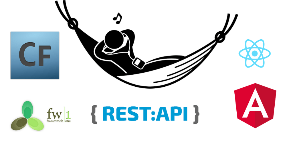 REST API implementation using FW1 ColdFusion