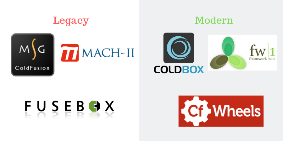 Top 6 ColdFusion MVC frameworks : 2019 updated