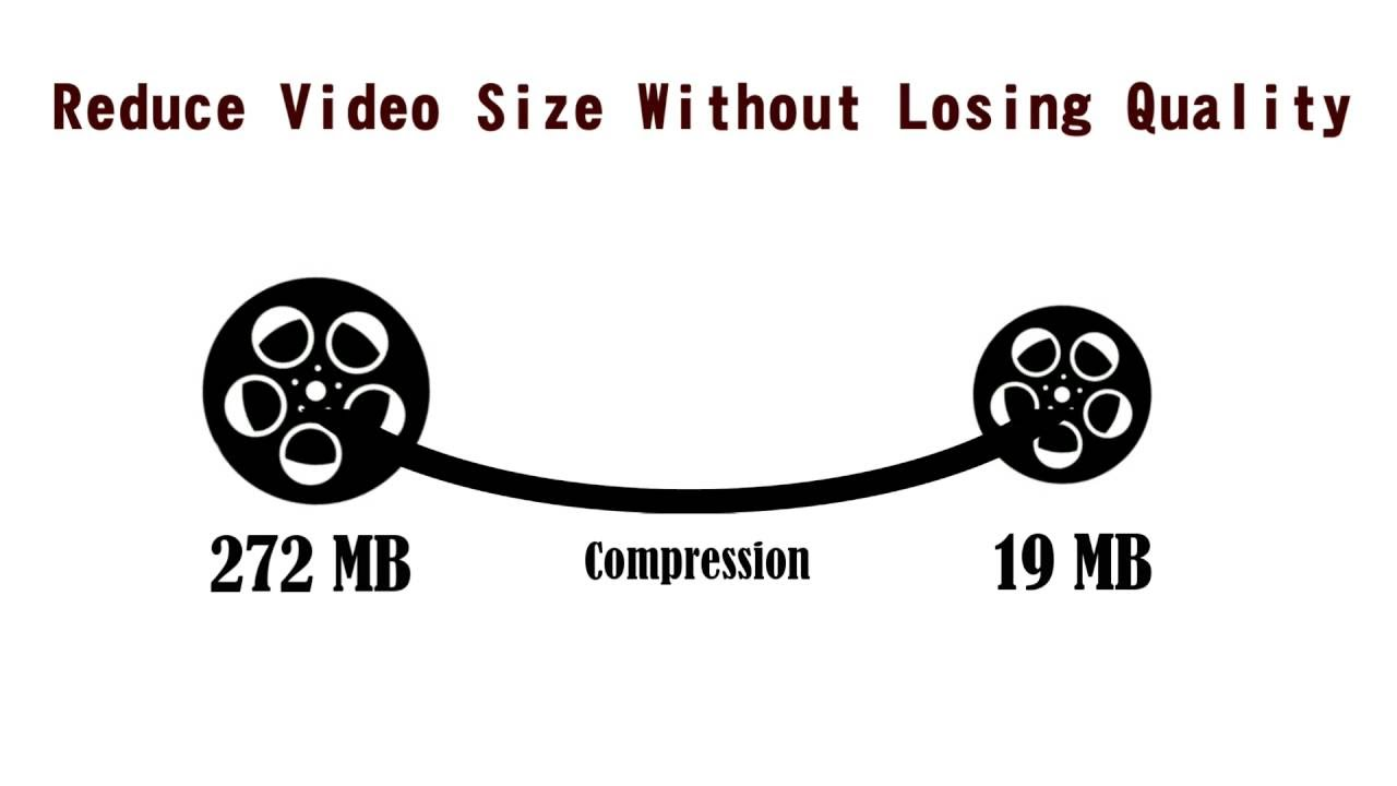 Video compression using FFmpeg on ColdFusion